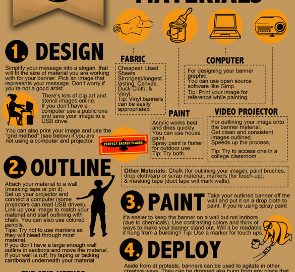 banner-making-infographic-585x1024
