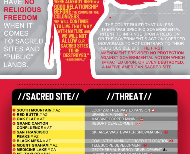 sacred-sites-defend-the-sacred-infographic